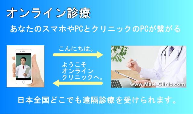 オンライン診療、遠隔診療、遠隔医療のイメージ